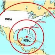 Карибский кризис - как это было